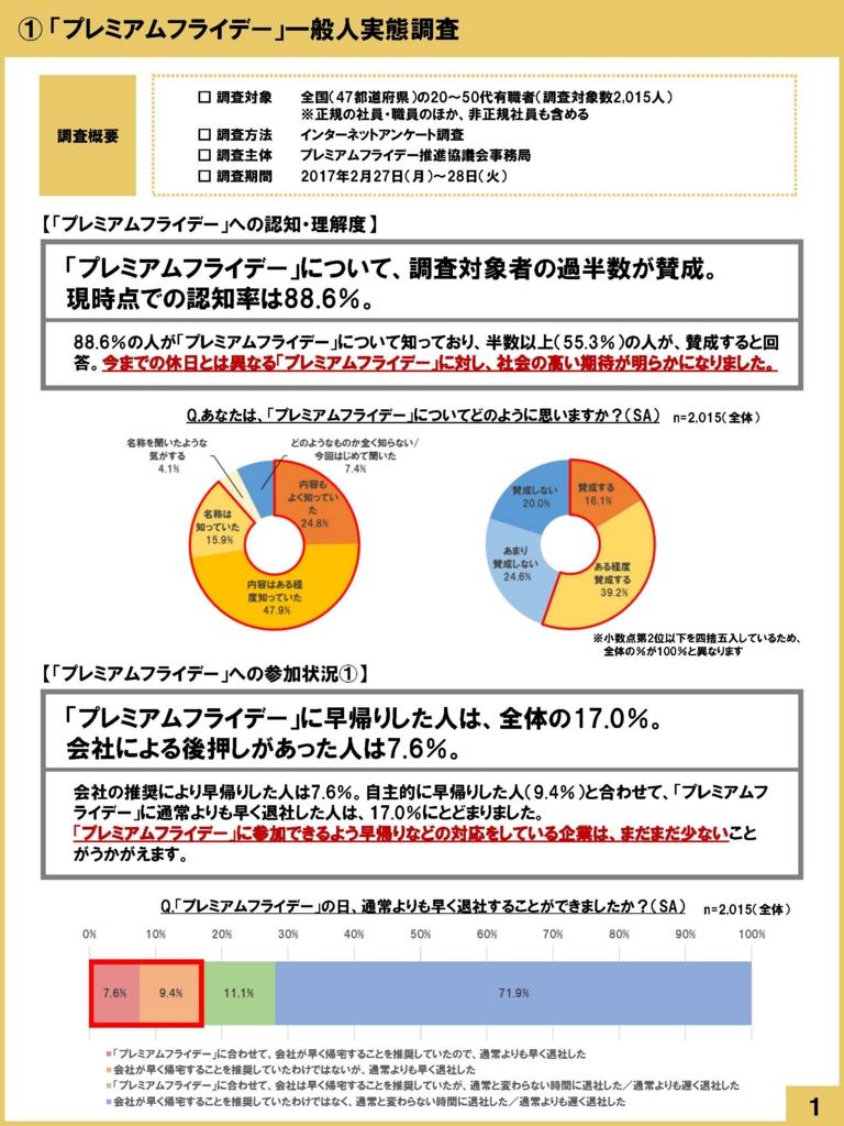 f:id:hansoku365:20170317180318j:plain
