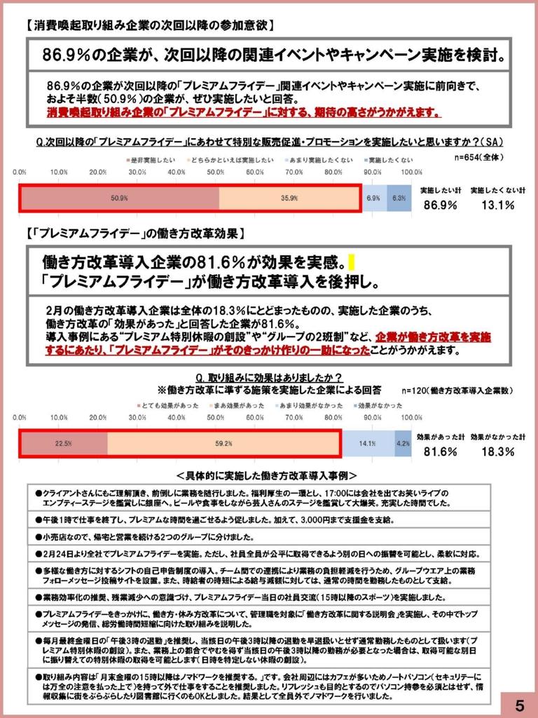 f:id:hansoku365:20170317180413j:plain