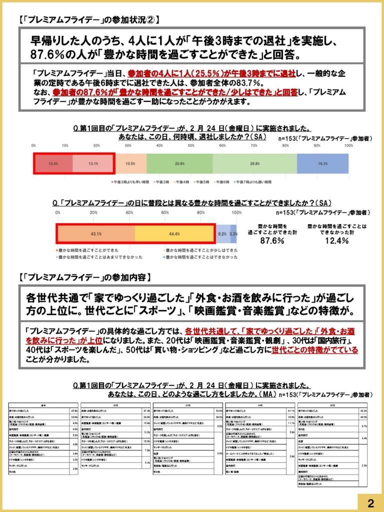 f:id:hansoku365:20170317181706j:plain