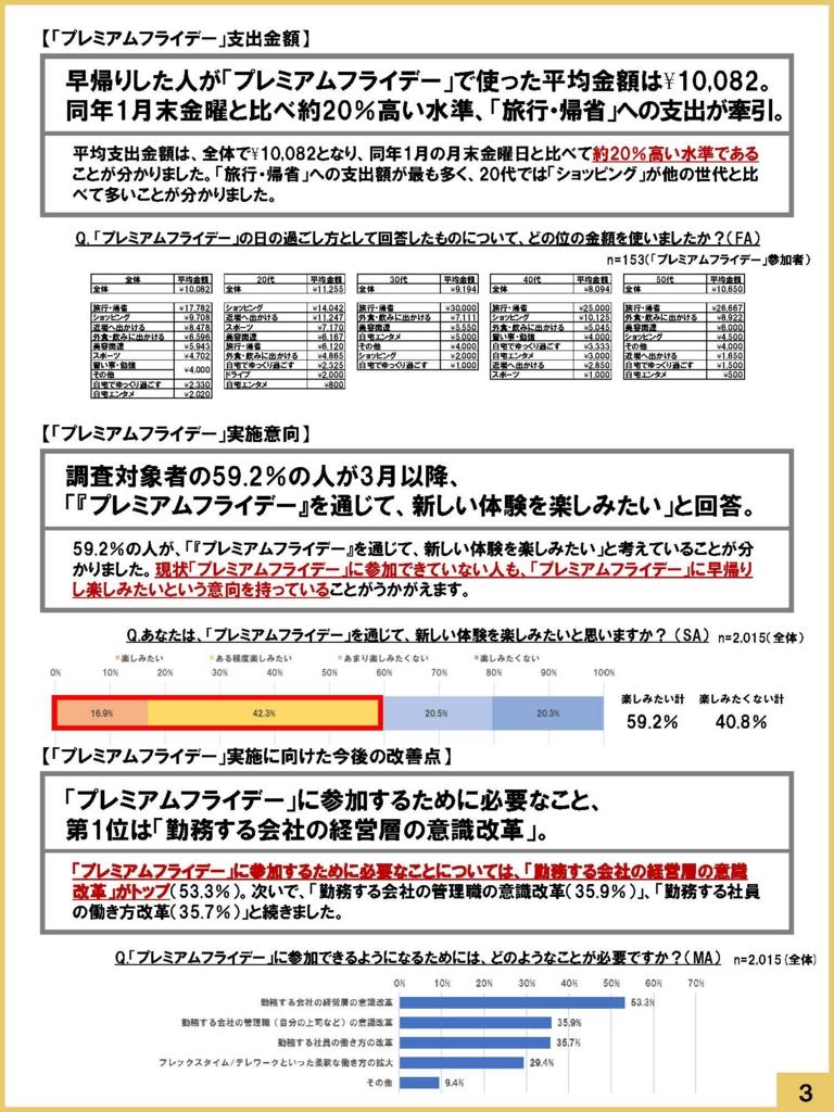 f:id:hansoku365:20170317181903j:plain