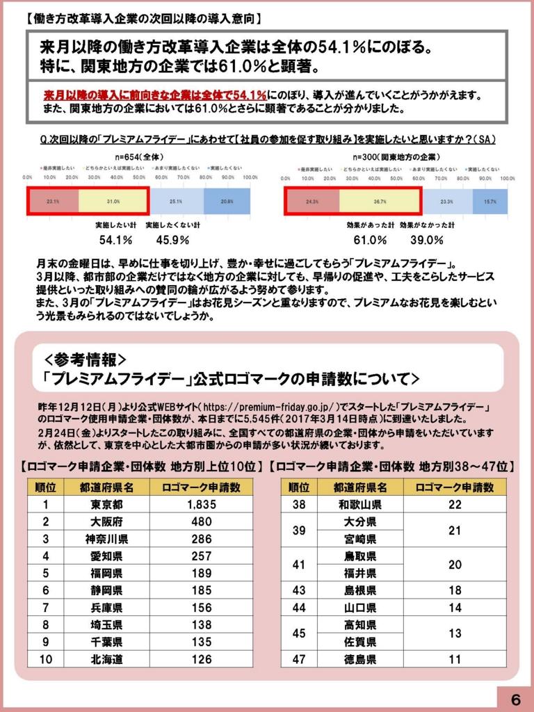f:id:hansoku365:20170317182000j:plain