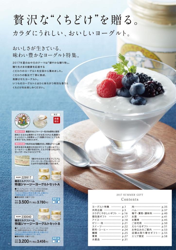f:id:hansoku365:20170510120118j:plain