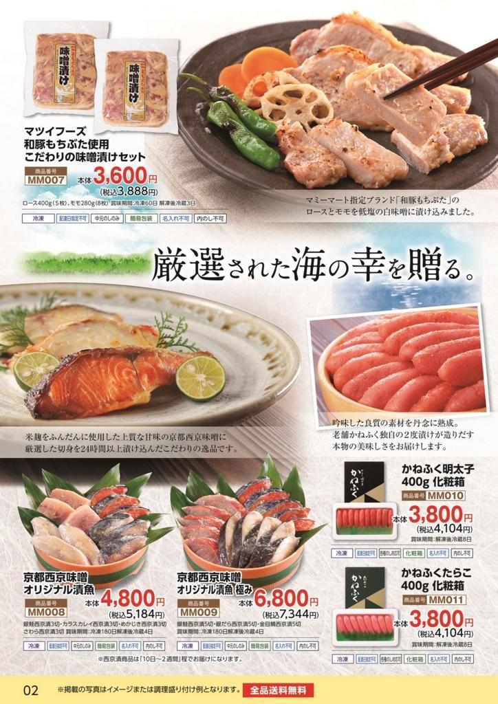 f:id:hansoku365:20170613175106j:plain