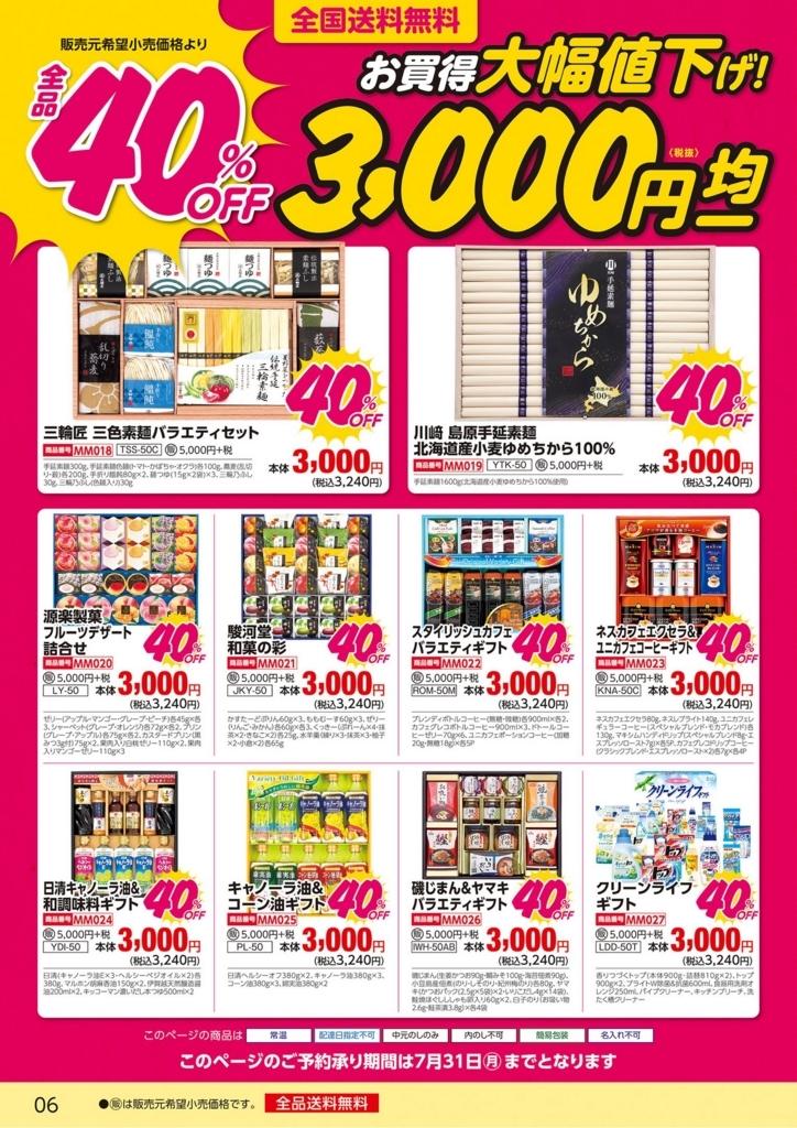 f:id:hansoku365:20170613175308j:plain