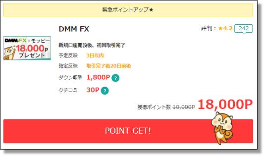 DMMFXの詳細条件