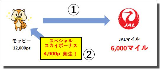 f:id:hanyao:20171112164558p:plain