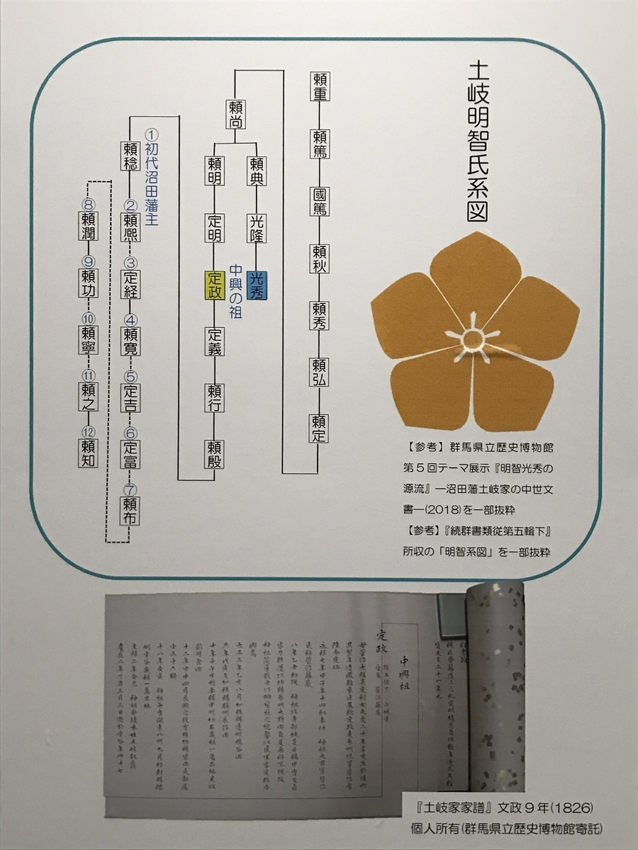 f:id:hanyu_ya:20200720001051j:plain