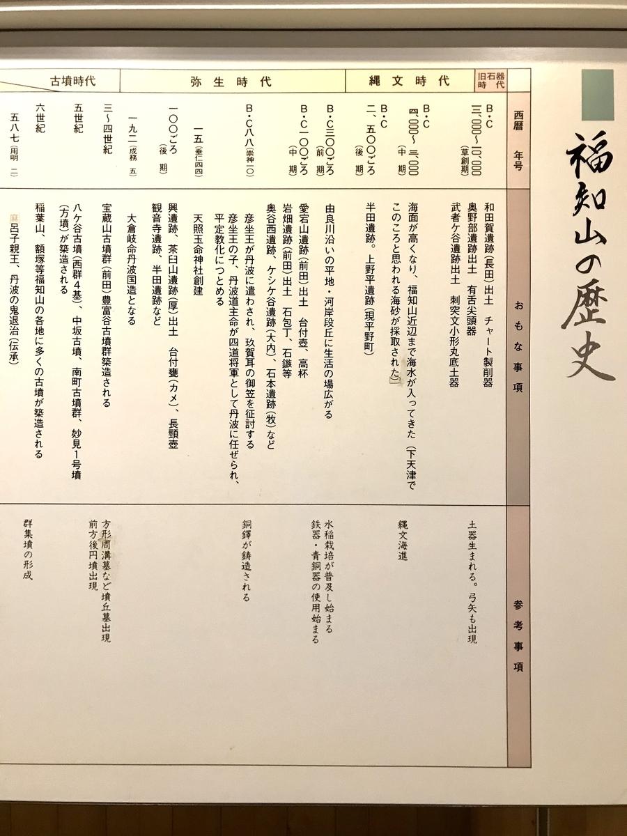 f:id:hanyu_ya:20200809212538j:plain