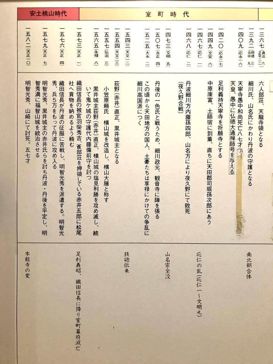 f:id:hanyu_ya:20200809212708j:plain