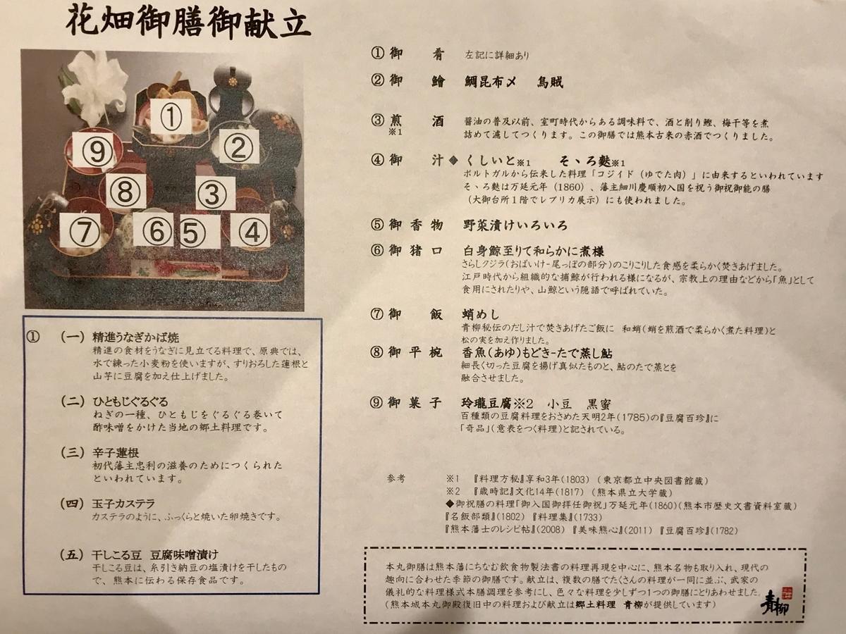 f:id:hanyu_ya:20201024233619j:plain