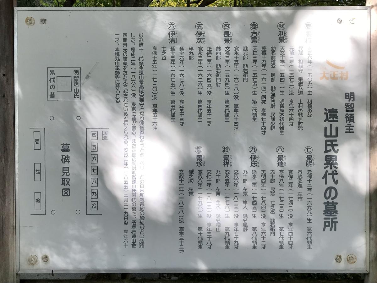 f:id:hanyu_ya:20201227171804j:plain
