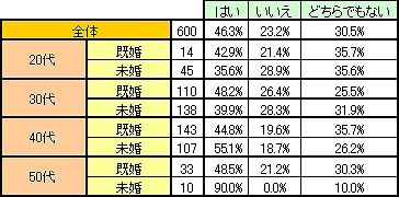f:id:hanzaw:20180524000730j:plain