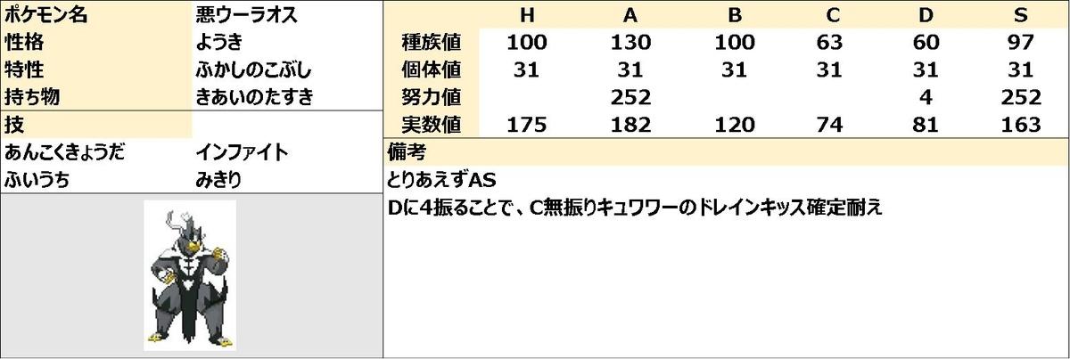 f:id:hanzo_games:20210421184742j:plain