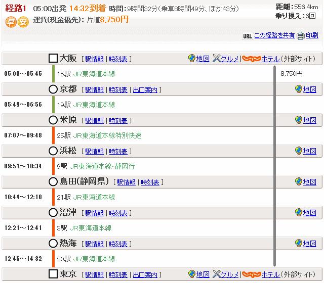 在来線で大阪駅から東京駅へ行く具体的なタイムテーブル