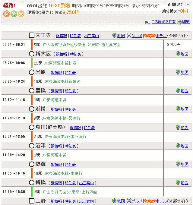 天王寺駅から上野駅へ青春18切符で