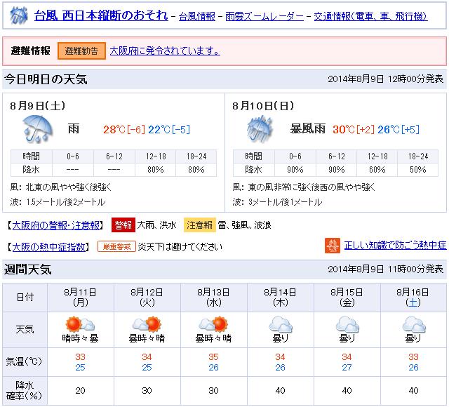 2014年8月10日の大阪天気予報、台風