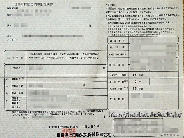 自動車保険中断証明書