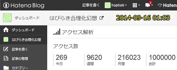 ブログ累計100万PVちょうど