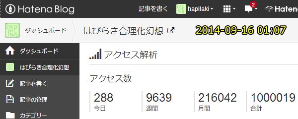 ブログ累計100万0019PV