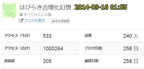 ブログ累計100万PV達成時のステータス