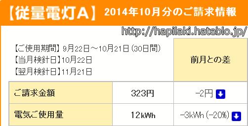 電気代が基本料金のみの323円