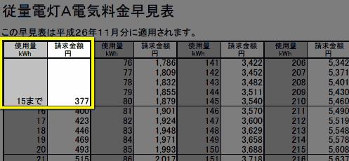 平成26年11月分従量電灯A料金早見表