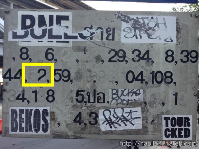 モーチット駅付近のバス停の看板でバス番号を確認