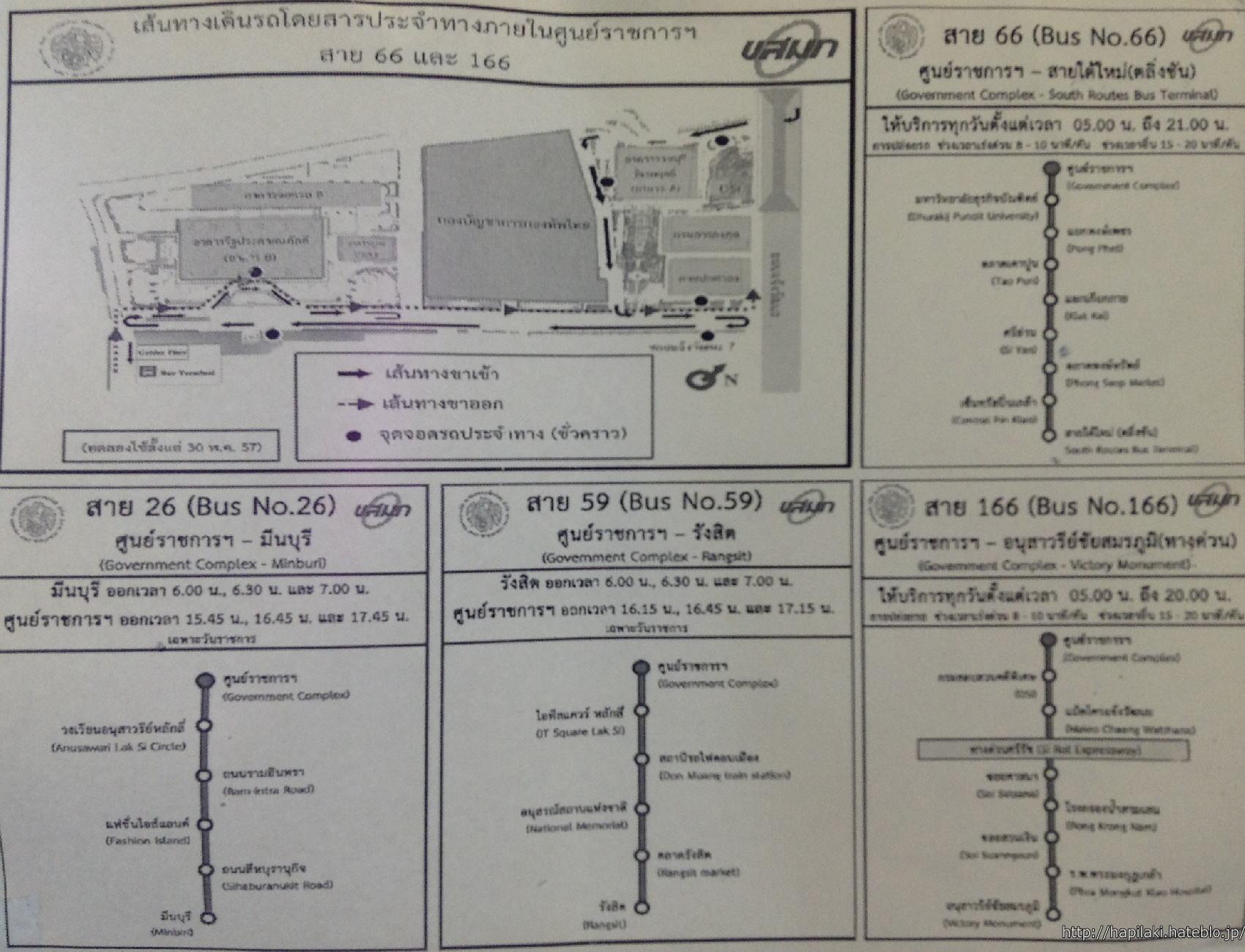 バンコク・イミグレーション敷地内のシャトルバス周回ルート地図