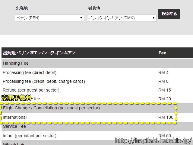 エアアジアのフライト日付変更手数料の具体例