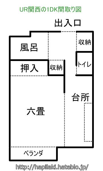 URワンルーム(1DK)の自作間取り図