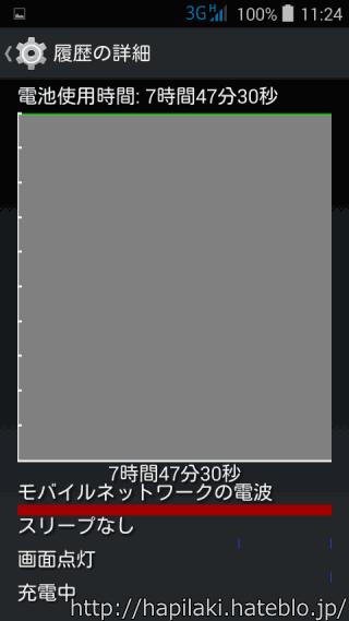 androidを使っていない時はきちんとスリープ状態になってバッテリー残量が温存されているキャプチャー画像