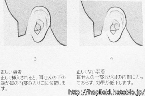 耳栓の正しい装着と正しくない装着