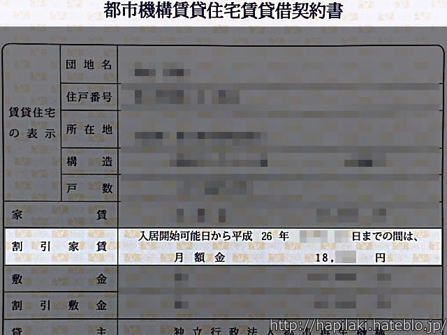 UR関西の事故物件契約書