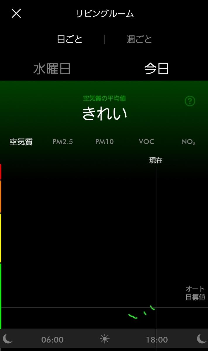 ダイソン Pure HotCool