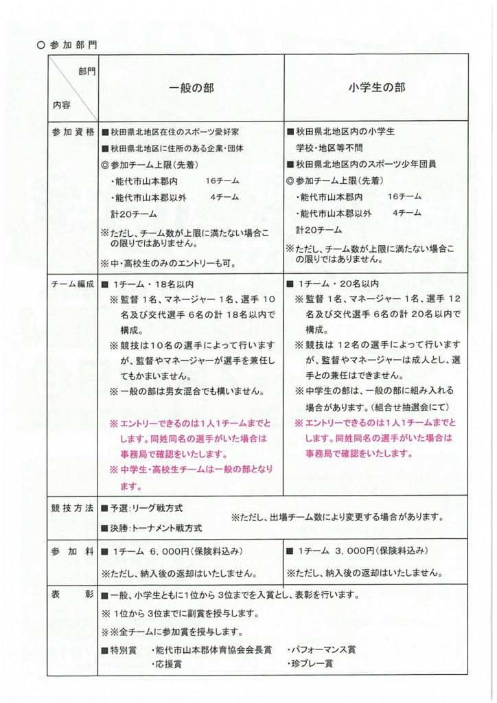 f:id:happousyougai:20170123132227j:plain