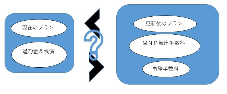 f:id:happousyumi:20190228212158j:plain