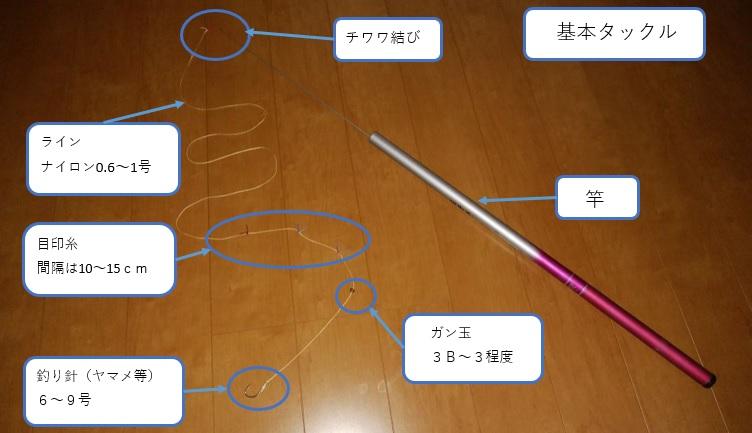 f:id:happousyumi:20190320224356j:plain