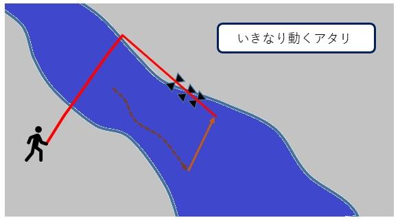 f:id:happousyumi:20190323104816j:plain