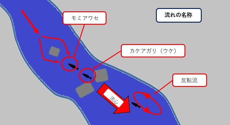 f:id:happousyumi:20190326154232j:plain