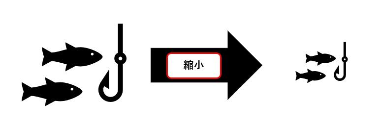 f:id:happousyumi:20190403221415j:plain