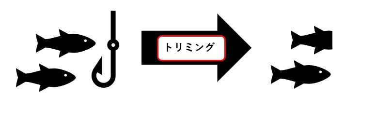 f:id:happousyumi:20190403221423j:plain