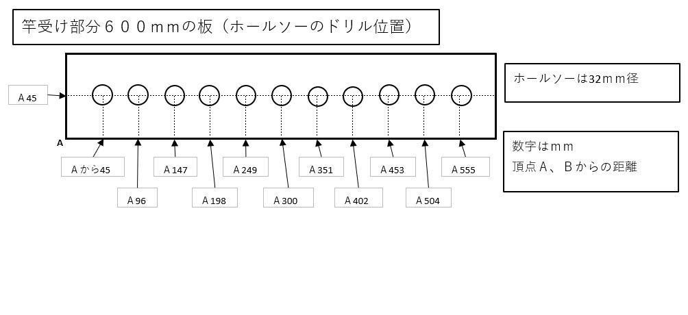 f:id:happousyumi:20201122143442j:plain