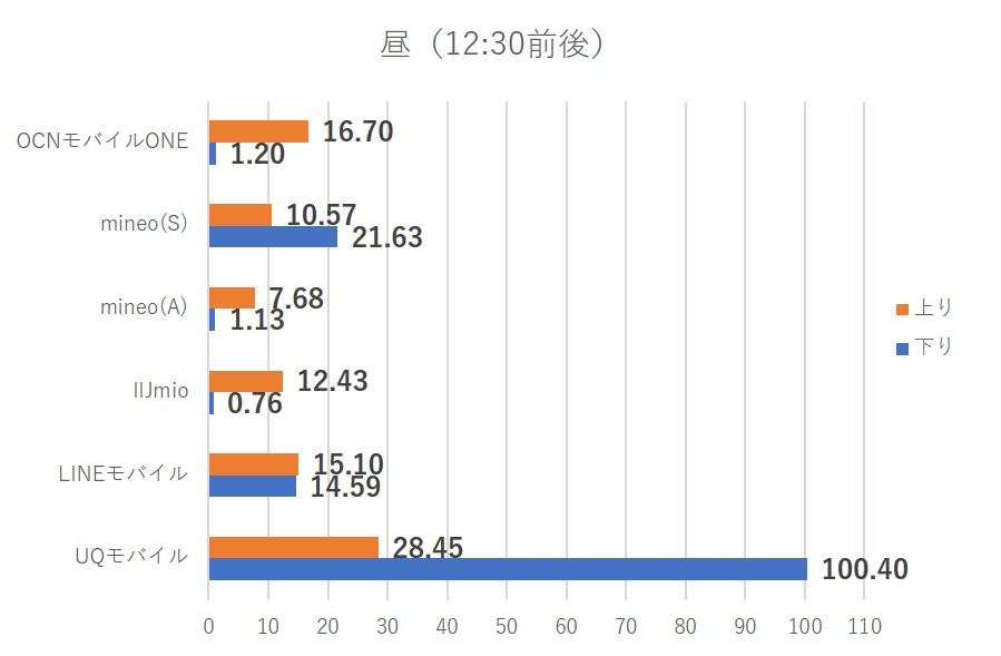 f:id:happy-applications-maker:20181001123405j:plain