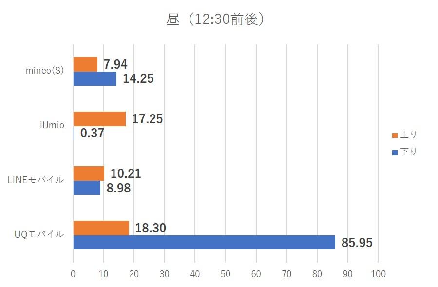 f:id:happy-applications-maker:20181101215242j:plain