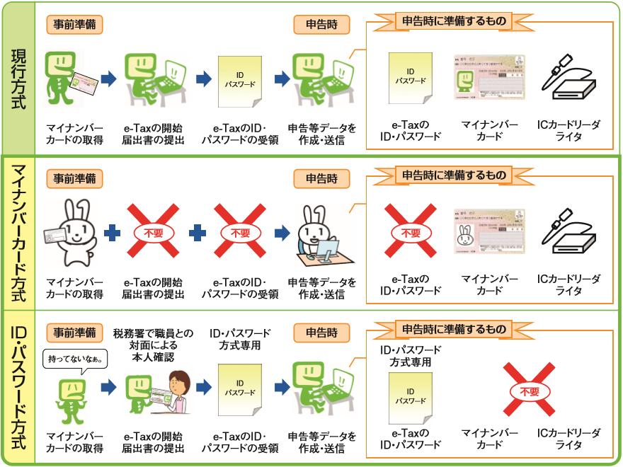 f:id:happy-ichiro:20190206030520p:plain