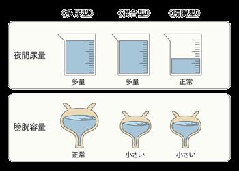 f:id:happy-kubota:20190807052657p:plain