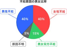 f:id:happy-kubota:20200530060339p:plain