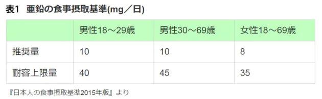f:id:happy-kubota:20200726082133p:plain