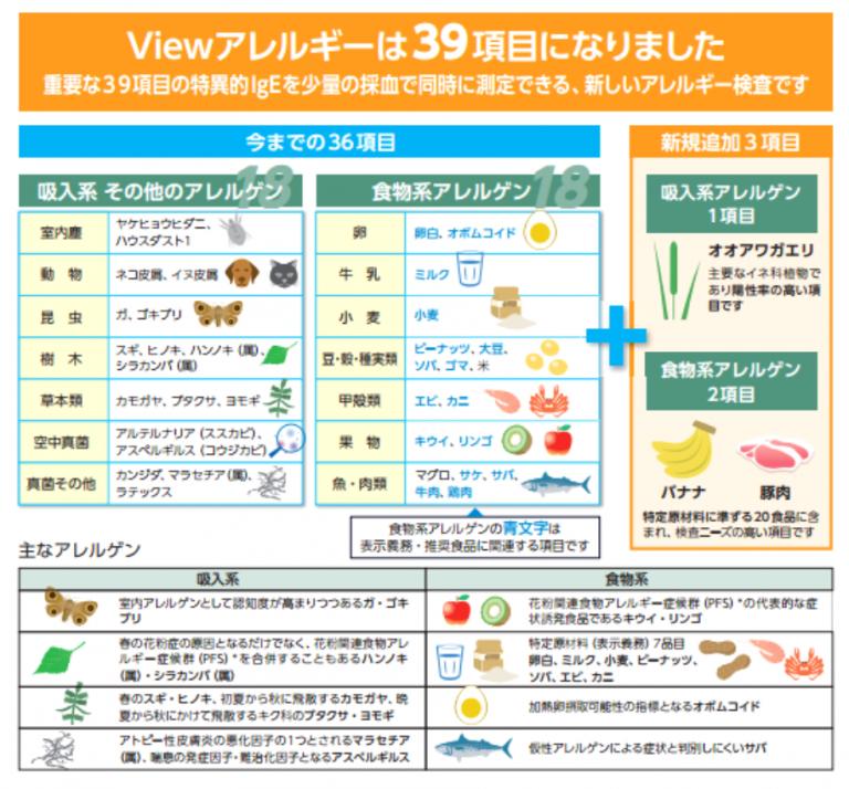 f:id:happy-kubota:20210503093132p:plain
