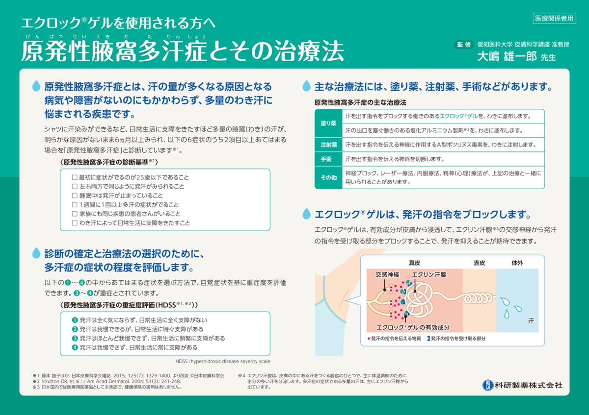 f:id:happy-kubota:20210520063653p:plain